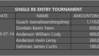 SINGLE RE-ENTRY TOURNAMENT