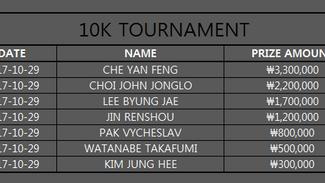10K TOURNAMENT