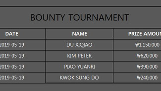 BOUNTY TOURNAMENT