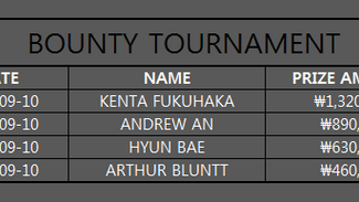 THE RESULT OF THE BOUNTY TOURNAMENT