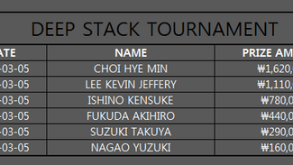 THE RESULT OF DEEPSTACK TOURNAMENT