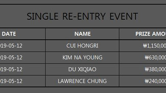 SINGLE-RE ENTRY