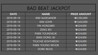 BAD BEAT JACKPOT(Sep.14th, 2019)