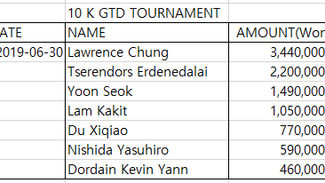 10 K GTD TOURNAMENT