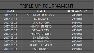 TRIPLE-UP TOURNAMENT