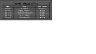 100,000 NLHE(32 players)