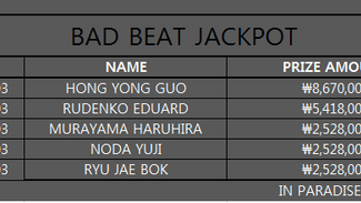 BADBEAT JACKPOT HIT IN P-CITY