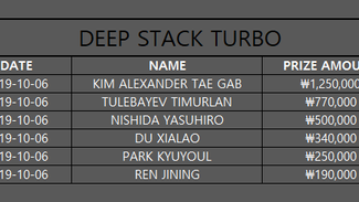 DEEP STACK TURBO(Oct.06, 2019)