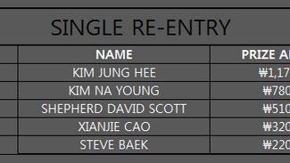 SINGLE RE-ENTRY