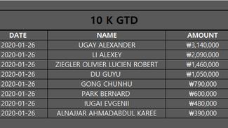 10 K GTD (Jan. 26, 20 44 players)