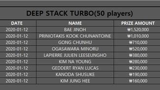 DEEP STACK TURBO(Jan.12, 2020)