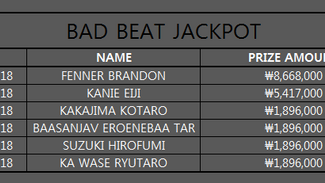 BADBEAT JACKPOT HIT AGAING