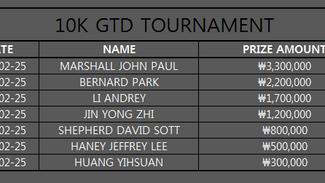 10K GTD TOURNAMENT
