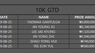 10K GTD(Aug.25, 2019)