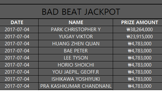 BAD BEAT JACKPOT TOURNAMENT