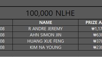 100,000 NLHE