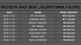 Bad Beat Jackpot(Incheon Paradise)