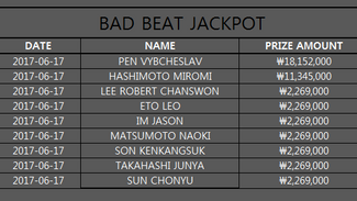 BADBEAT JACKPOT HIT