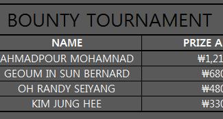 BOUNTY TOURNAMENT