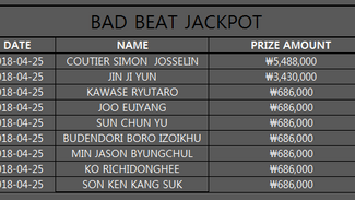 BAD BEAT JACKPOT HIT AGAIN
