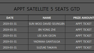 APPT SATELLITE 5 SEATS GTD