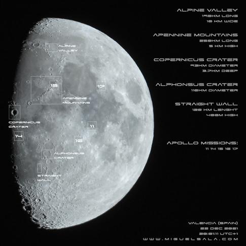 Mapeando la luna
