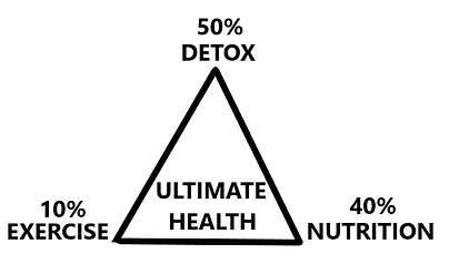 detox nutrition exercise.png