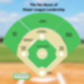 Ten Bases.jpg