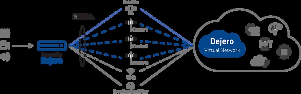 SBT-workflow.png