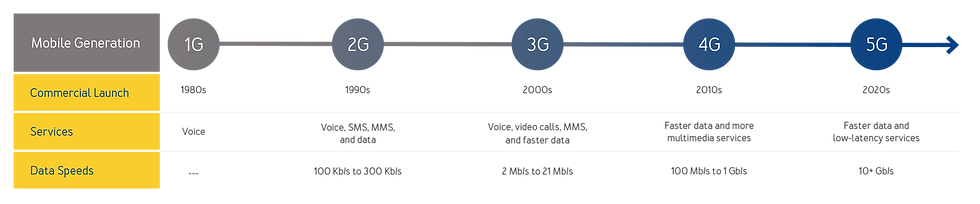5G-Mobile-Generation-01.png