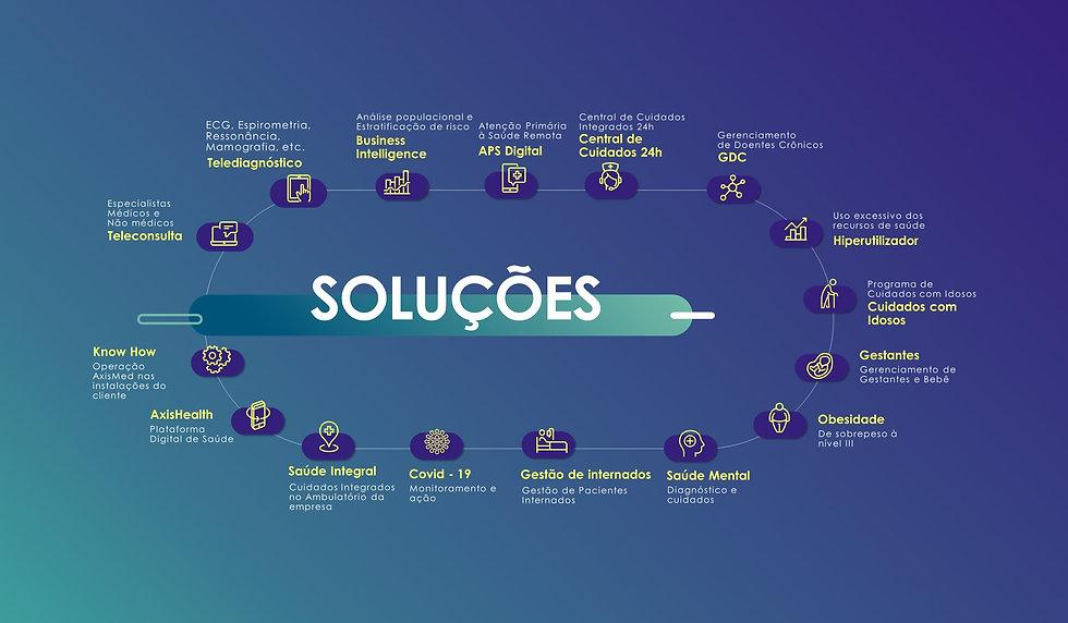 soluões site.jpg