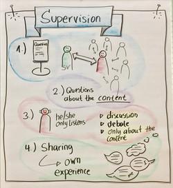 Supervision für Mediator_innen