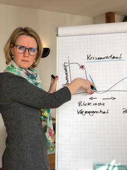 Zoe Schlär am Flipchart