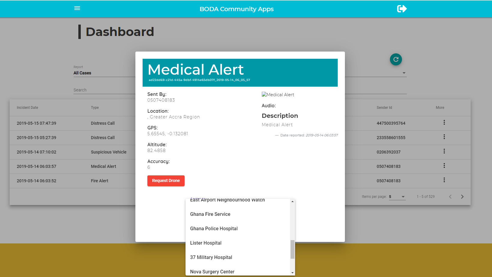 Medical Dashboard.PNG