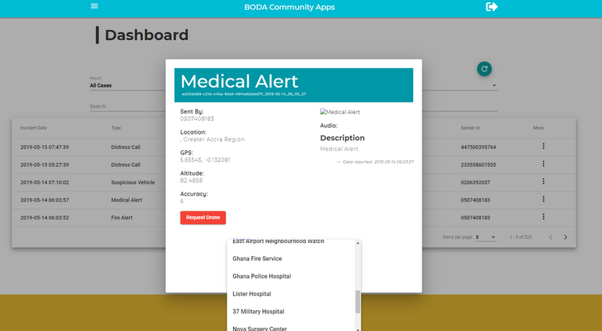 BODA Medical Dashboard