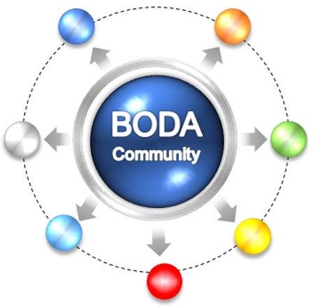 BodaCom.jpg