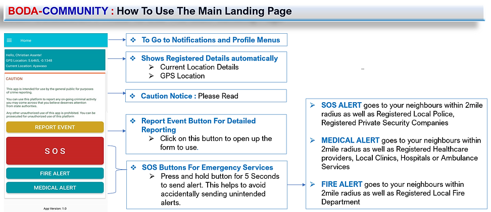 How to use the landing page.PNG