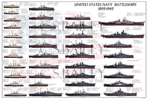 USN Battleships 1895 to 1945