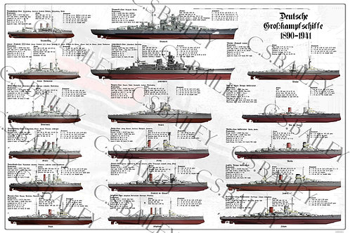 German Battleships 1890-1941