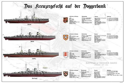 Battlecruisers of Doggerbank