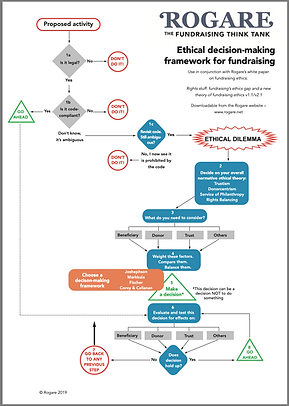 Ethical decision making framework.png
