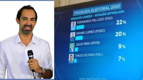 Mesmo sem estrutura milionária, Pellozo Lidera pesquisas para prefeitura de Senador Canedo