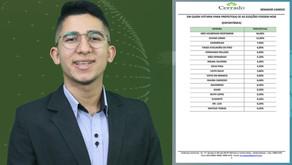 """Em pesquisa registrada, nome de Davizinho aparece a frente de poderosos pré-candidatos """"$$$"""""""