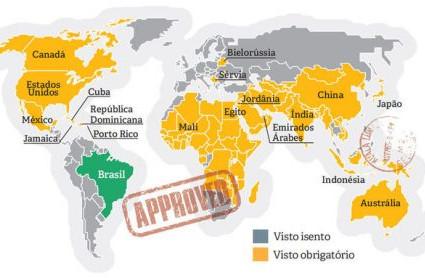 Exigência VISTO/País