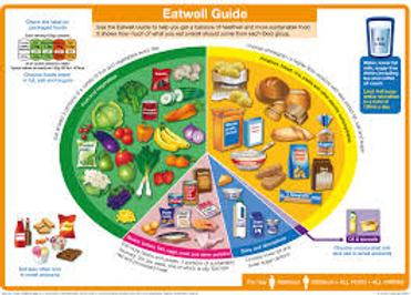 eat well guide .png