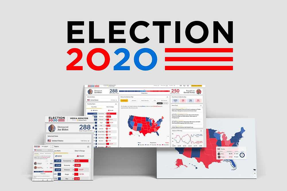 US Presidential Elections 2020