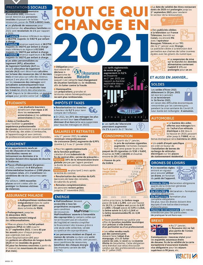 changement 2021.jpg