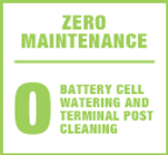 zero-maintenance_icon.png