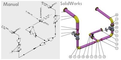 A Evolução dos Desenhos de Tubulações Industriais