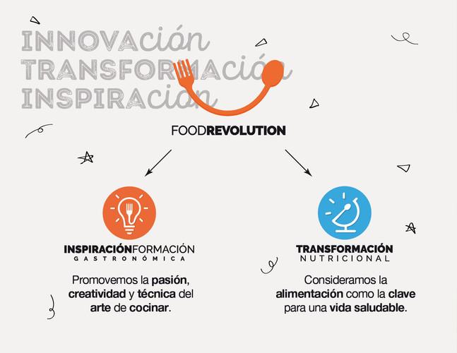 Brochure_Saboreando_Petrocasinos12.jpg